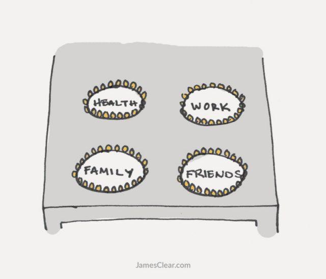 теория четырех конфорок