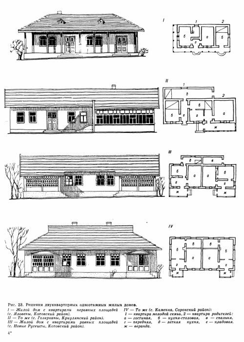 Архитектура молдавских сельских домиков