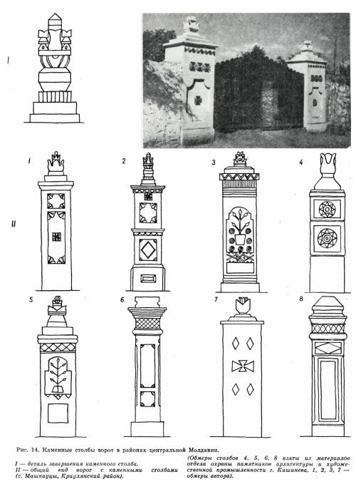 Архитектура молдавских сельских домов и столбов у ворот
