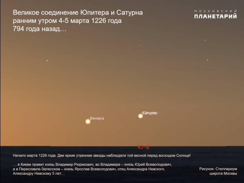 """21 декабря можно увидеть """"звезду солнцестояния"""" - редкое соединение Юпитера и Сатурна"""